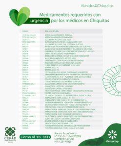Lista Priorizada de Medicamentos